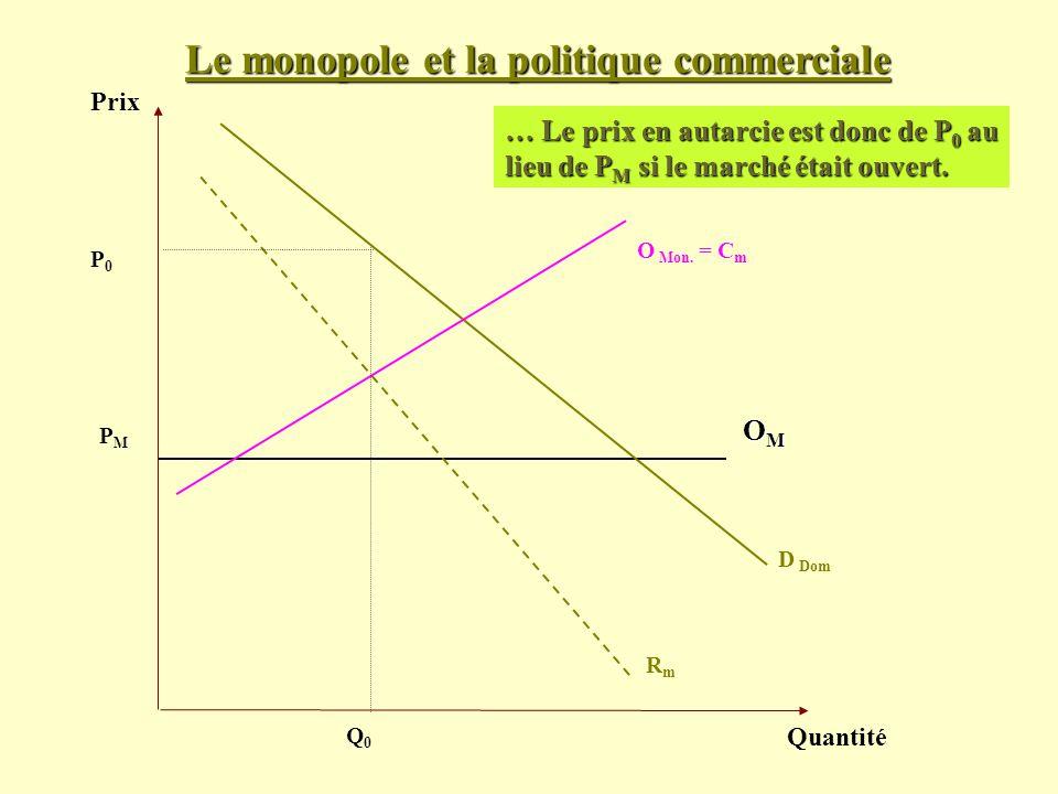 Le monopole et la politique commerciale Prix Quantité D Dom PMPM … Le prix en autarcie est donc de P 0 au lieu de P M si le marché était ouvert. OMOMO