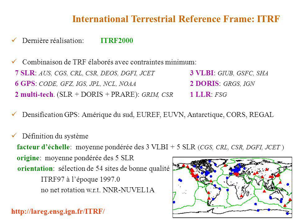 International Terrestrial Reference Frame: ITRF Dernière réalisation: ITRF2000 Combinaison de TRF élaborés avec contraintes minimum: 7 SLR: AUS, CGS, CRL, CSR, DEOS, DGFI, JCET 3 VLBI: GIUB, GSFC, SHA 6 GPS: CODE, GFZ, IGS, JPL, NCL, NOAA 2 DORIS: GRGS, IGN 2 multi-tech.