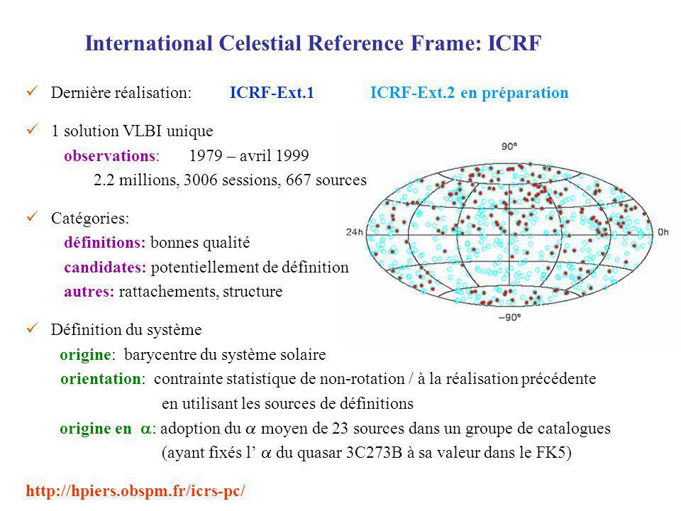 International Celestial Reference Frame: ICRF Dernière réalisation: ICRF-Ext.1 ICRF-Ext.2 en préparation 1 solution VLBI unique observations: 1979 – a