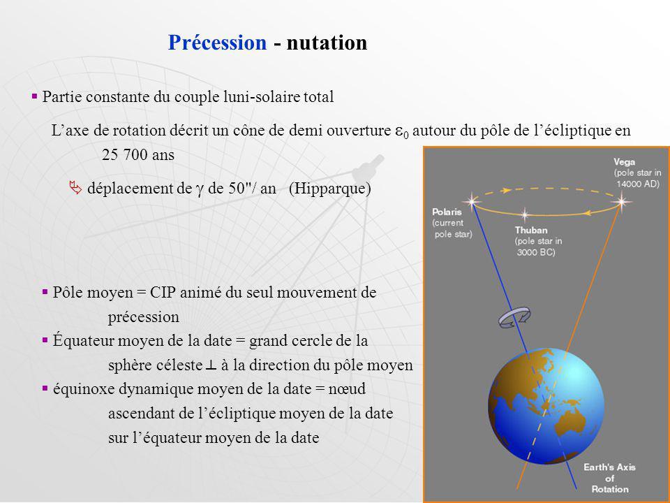Précession - nutation Partie constante du couple luni-solaire total Laxe de rotation décrit un cône de demi ouverture 0 autour du pôle de lécliptique en 25 700 ans déplacement de de 50 / an (Hipparque) Pôle moyen = CIP animé du seul mouvement de précession Équateur moyen de la date = grand cercle de la sphère céleste à la direction du pôle moyen équinoxe dynamique moyen de la date = nœud ascendant de lécliptique moyen de la date sur léquateur moyen de la date