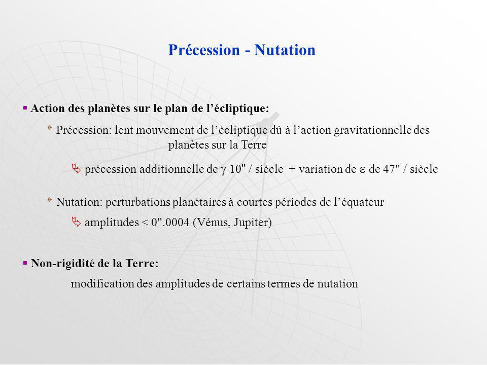Précession - Nutation Action des planètes sur le plan de lécliptique: ٭ Précession: lent mouvement de lécliptique dû à laction gravitationnelle des pl