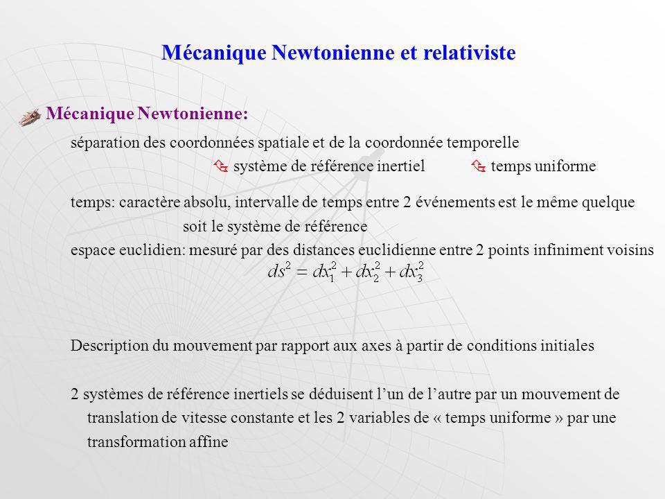 Mécanique Newtonienne et relativiste Mécanique Newtonienne: séparation des coordonnées spatiale et de la coordonnée temporelle système de référence inertiel temps uniforme temps: caractère absolu, intervalle de temps entre 2 événements est le même quelque soit le système de référence espace euclidien: mesuré par des distances euclidienne entre 2 points infiniment voisins Description du mouvement par rapport aux axes à partir de conditions initiales 2 systèmes de référence inertiels se déduisent lun de lautre par un mouvement de translation de vitesse constante et les 2 variables de « temps uniforme » par une transformation affine