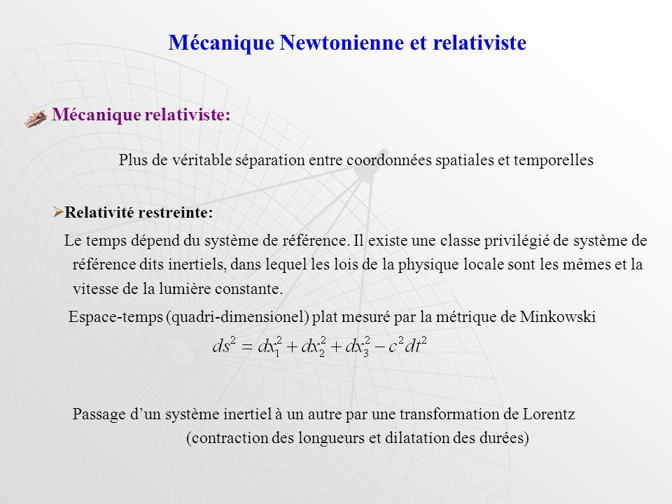 Relativité générale: Pas de système de référence privilégié (certains systèmes sont + appropriés à certains pbs) Plus de systèmes de référence universel mais des systèmes locaux Le caractère géométrique de lespace-temps courbe dépend des phénomènes physiques dans cet espace-temps (répartition des masses) Métrique de cet espace: (pseudo-)riemanienne: tenseur à 10 degrés de liberté On peut définir localement un système de coordonnées privilégié (métrique Minkowskienne).