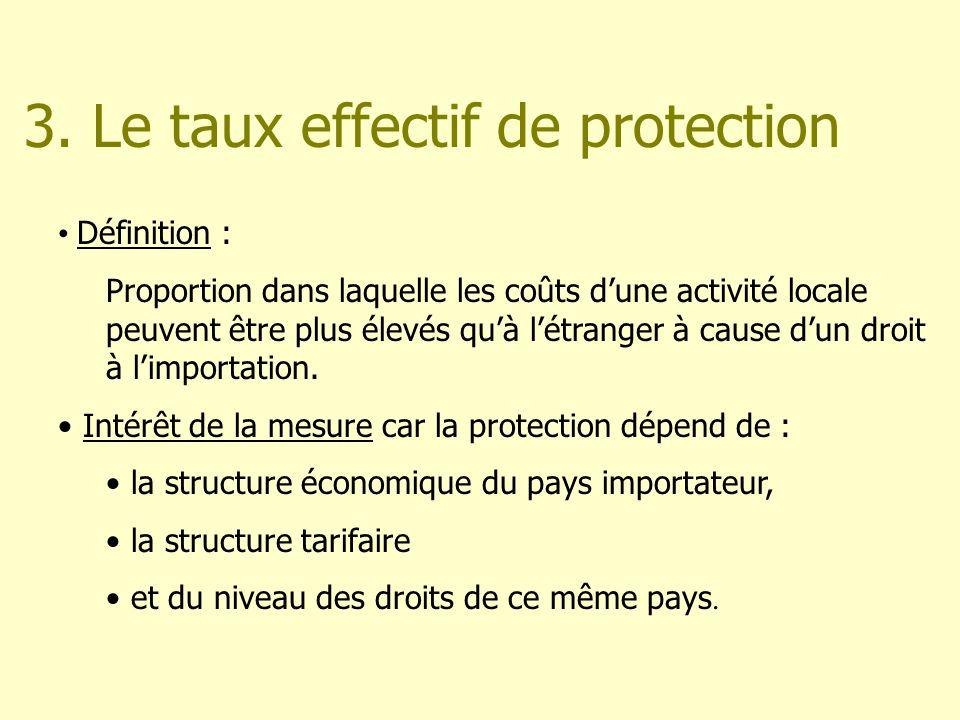 3. Le taux effectif de protection Définition : Proportion dans laquelle les coûts dune activité locale peuvent être plus élevés quà létranger à cause