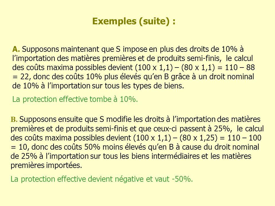 Exemples (suite) : B. Supposons ensuite que S modifie les droits à limportation des matières premières et de produits semi-finis et que ceux-ci passen