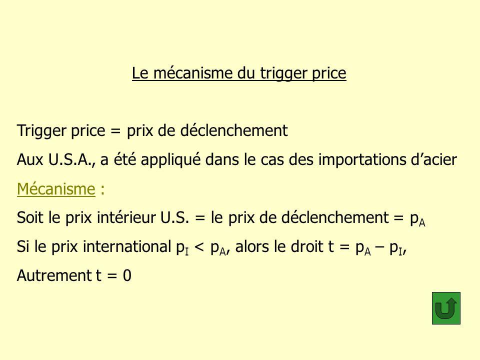 Le mécanisme du trigger price Trigger price = prix de déclenchement Aux U.S.A., a été appliqué dans le cas des importations dacier Mécanisme : Soit le