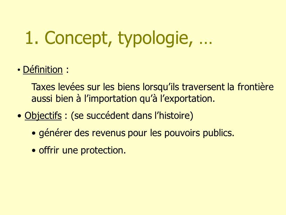 1. Concept, typologie, … Définition : Taxes levées sur les biens lorsquils traversent la frontière aussi bien à limportation quà lexportation. Objecti
