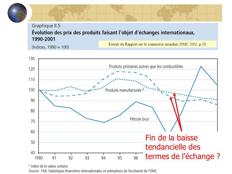 Extrait du Rapport sur le commerce mondial, OMC 2002, p.20. Fin de la baisse tendancielle des termes de léchange ?