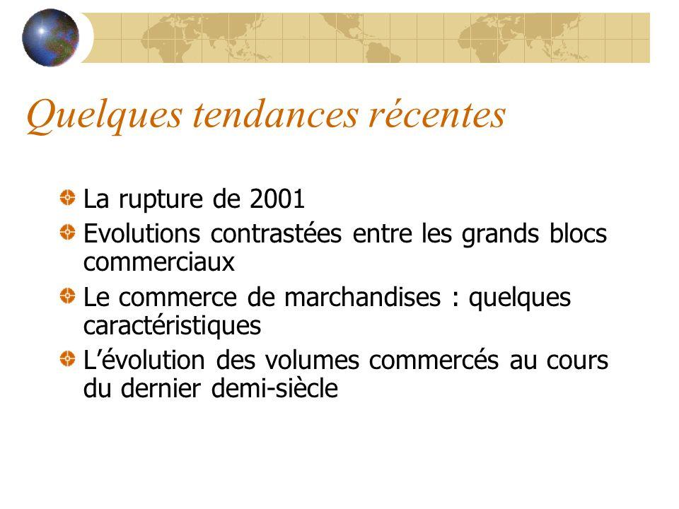 Quelques tendances récentes La rupture de 2001 Evolutions contrastées entre les grands blocs commerciaux Le commerce de marchandises : quelques caract