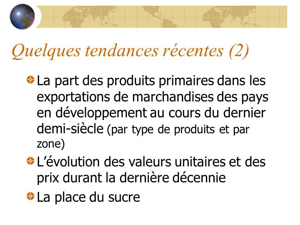 Quelques tendances récentes (2) La part des produits primaires dans les exportations de marchandises des pays en développement au cours du dernier dem