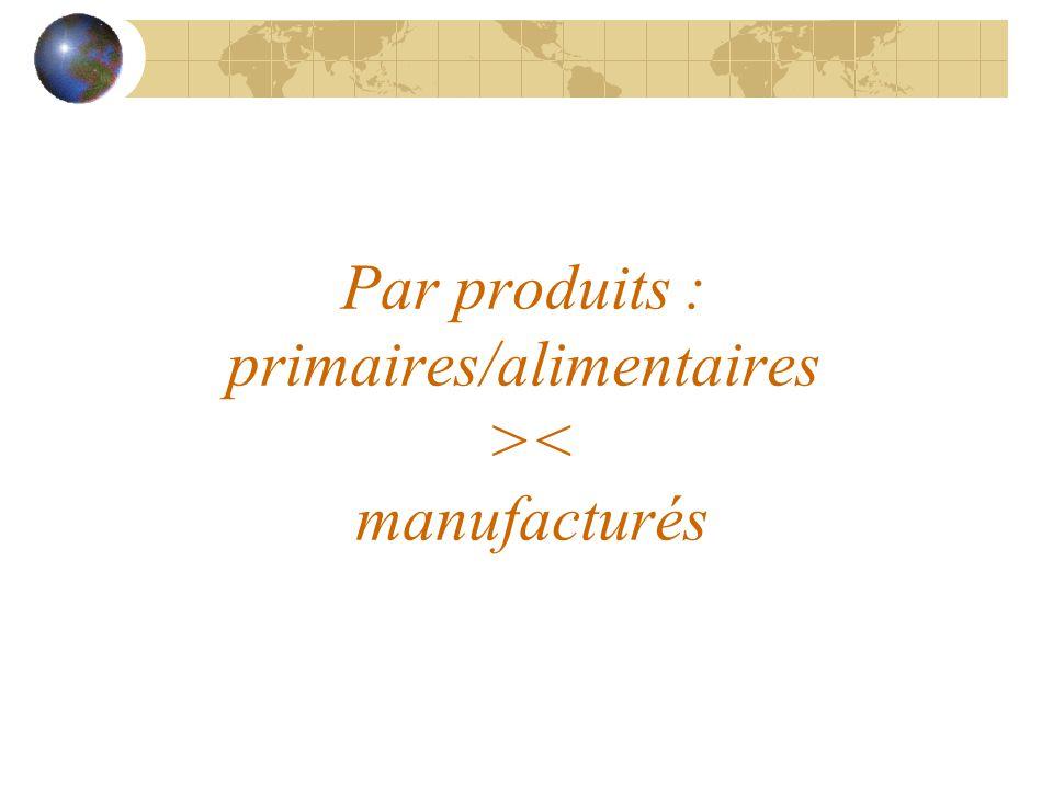 Par produits : primaires/alimentaires >< manufacturés