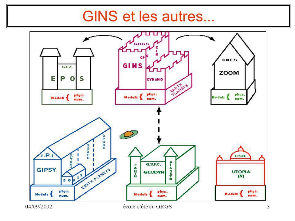 04/09/2002école d'été du GRGS3 GINS et les autres...