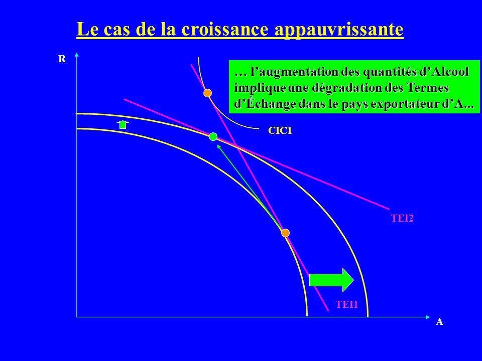 Le cas de la croissance appauvrissante R A TEI1 CIC1 … laugmentation des quantités dAlcool implique une dégradation des Termes dÉchange dans le pays e