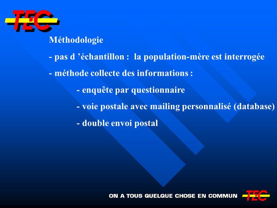 Méthodologie - pas d échantillon : la population-mère est interrogée - méthode collecte des informations : - enquête par questionnaire - voie postale