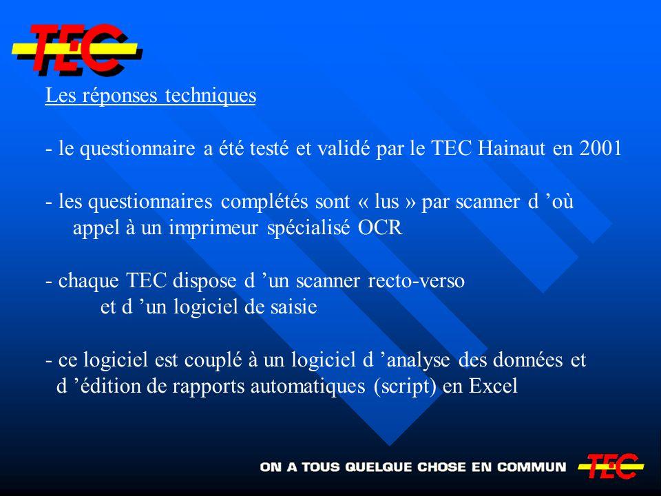 Les réponses techniques - le questionnaire a été testé et validé par le TEC Hainaut en 2001 - les questionnaires complétés sont « lus » par scanner d