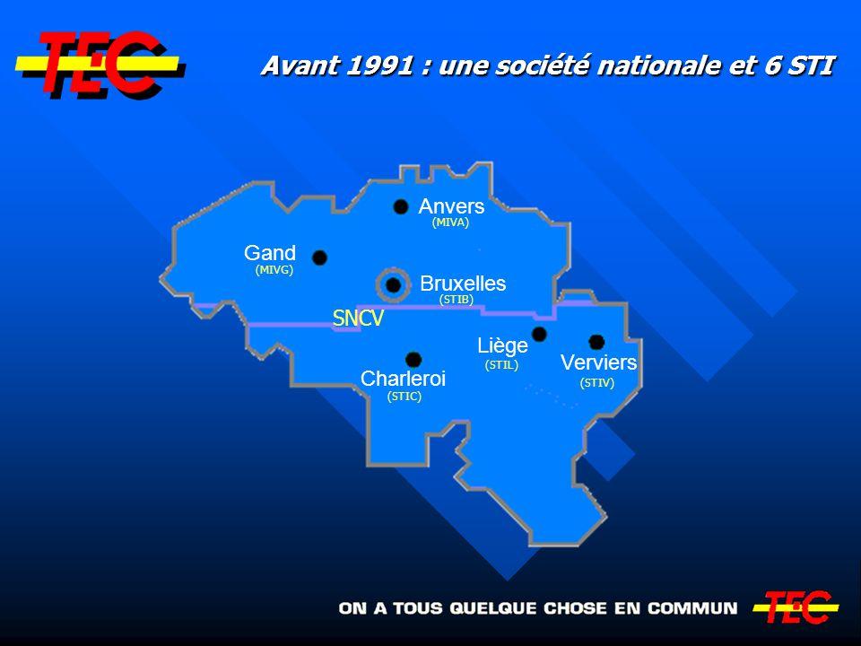 Anvers Bruxelles Gand Charleroi Liège Verviers Avant 1991 : une société nationale et 6 STI Avant 1991 : une société nationale et 6 STI (MIVA) (MIVG) (