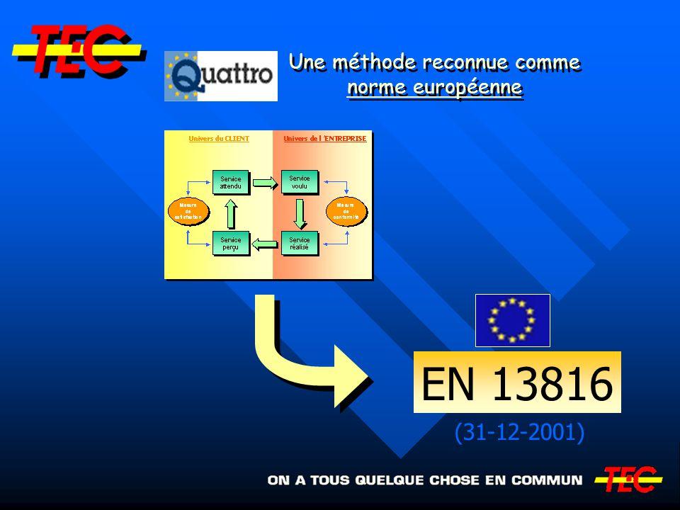 EN 13816 (31-12-2001) Une méthode reconnue comme norme européenne Une méthode reconnue comme norme européenne