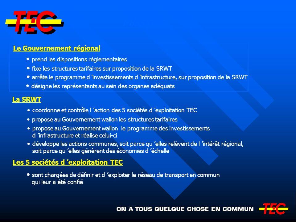 Les réponses techniques - le questionnaire a été testé et validé par le TEC Hainaut en 2001 - les questionnaires complétés sont « lus » par scanner d où appel à un imprimeur spécialisé OCR - chaque TEC dispose d un scanner recto-verso et d un logiciel de saisie - ce logiciel est couplé à un logiciel d analyse des données et d édition de rapports automatiques (script) en Excel