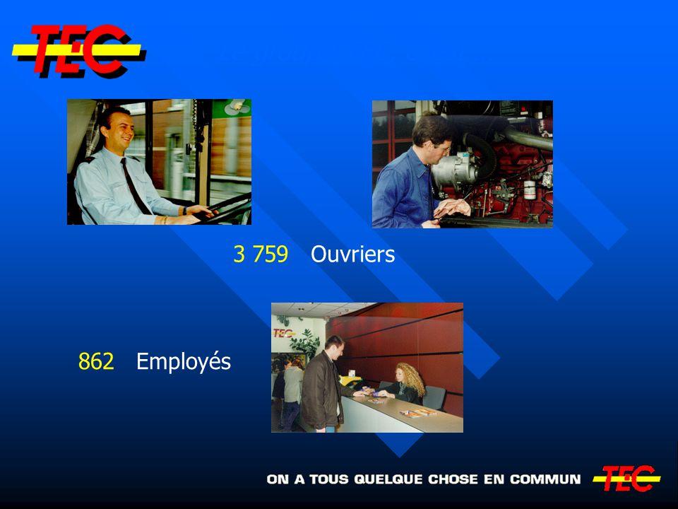 3 759 Ouvriers 862 Employés Le groupe TEC, c est …