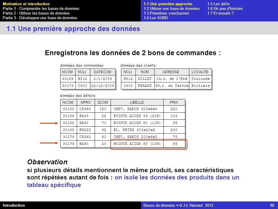 azerty Bases de données J-L Hainaut 2012 12 Enregistrons les données de 2 bons de commandes : 1.1 Une première approche des données Observation si plu
