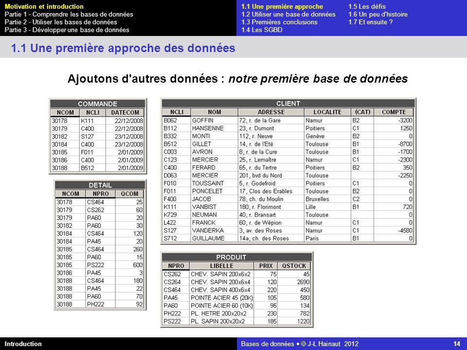 azerty Bases de données J-L Hainaut 2012 14 Ajoutons d'autres données : notre première base de données 1.1 Une première approche des données 1.1 Une p