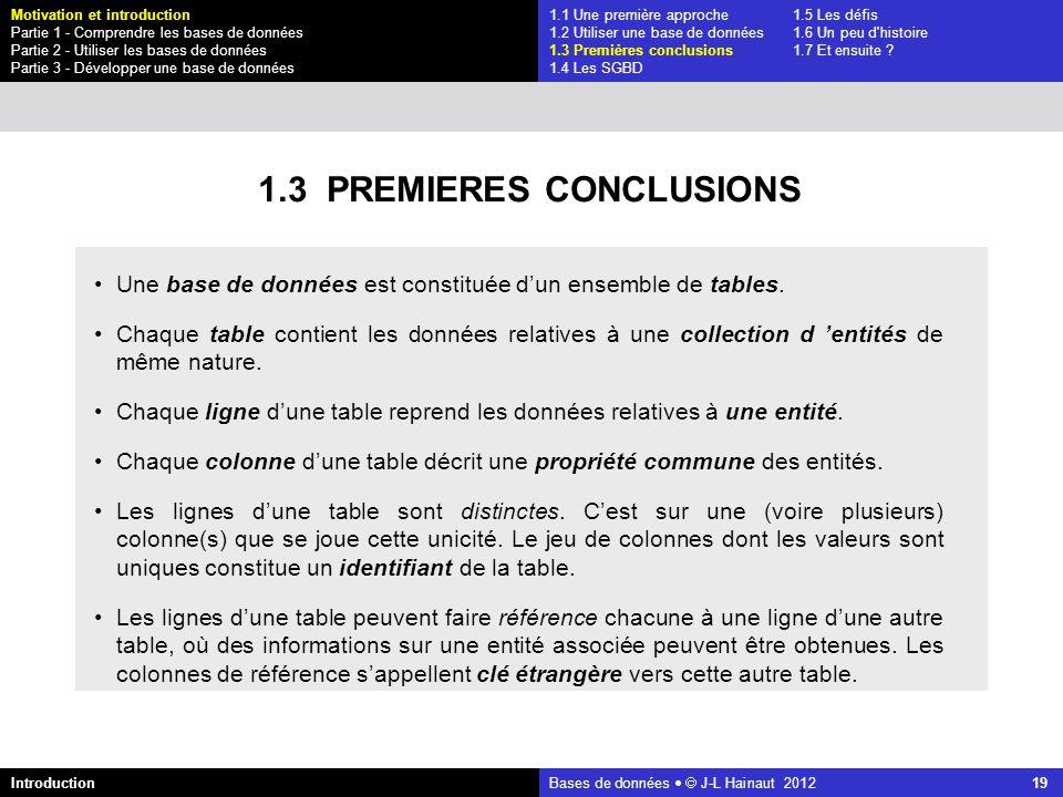 azerty Bases de données J-L Hainaut 2012 19 1.3 PREMIERES CONCLUSIONS Une base de données est constituée dun ensemble de tables. Chaque table contient
