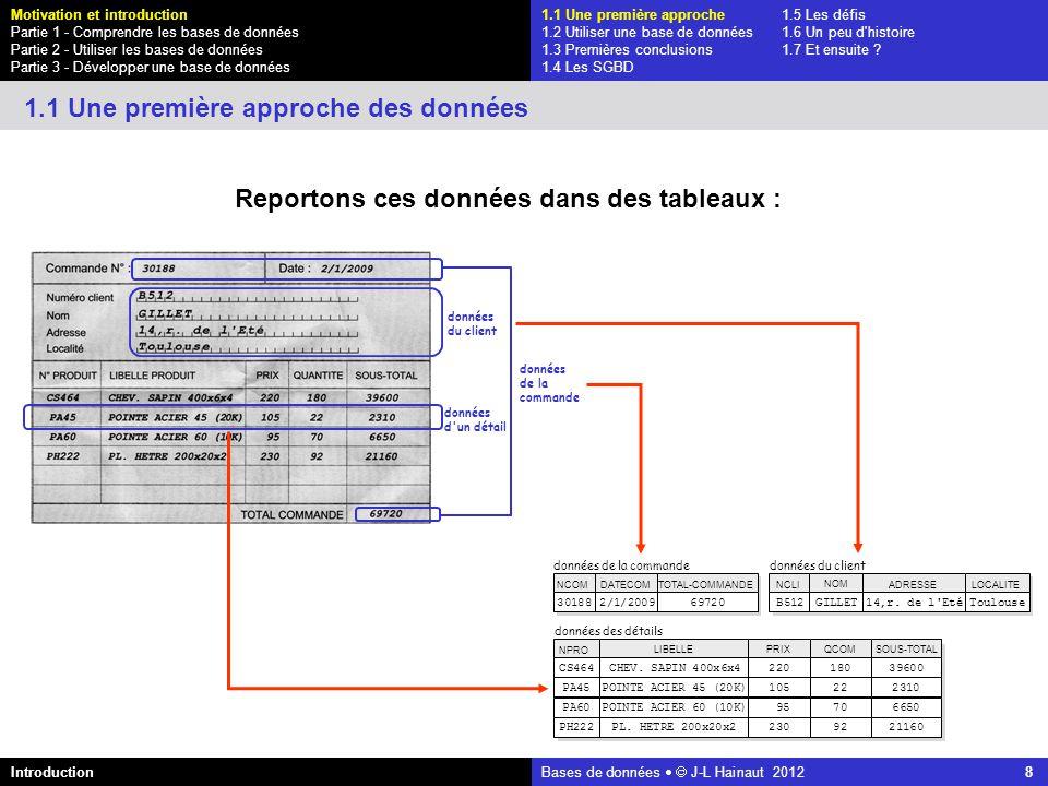 azerty Bases de données J-L Hainaut 2012 8 Reportons ces données dans des tableaux : données du client NCLIADRESSE NOM B51214,r. de l'EtéGILLET LOCALI