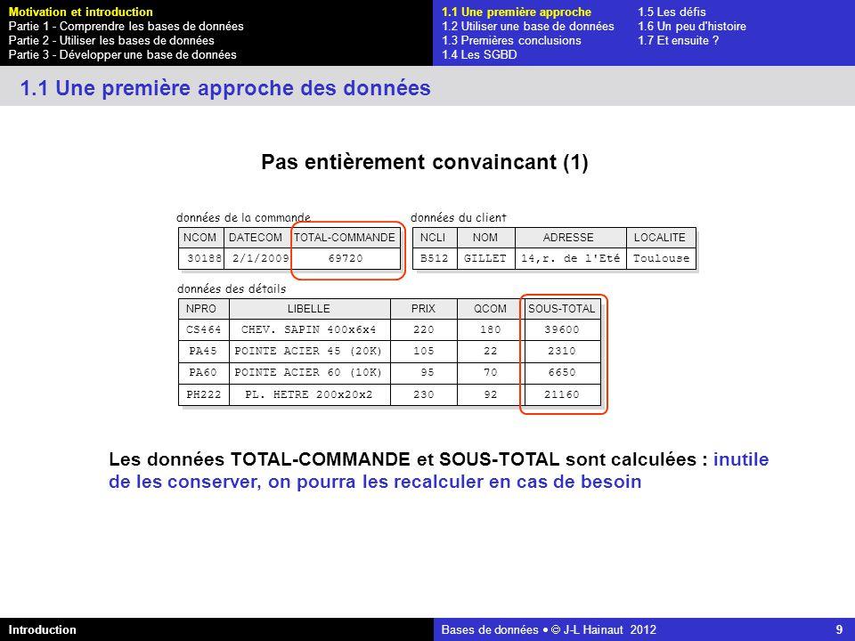 azerty Bases de données J-L Hainaut 2012 9 Pas entièrement convaincant (1) données du client NCLIADRESSENOM B51214,r. de l'EtéGILLET LOCALITE Toulouse
