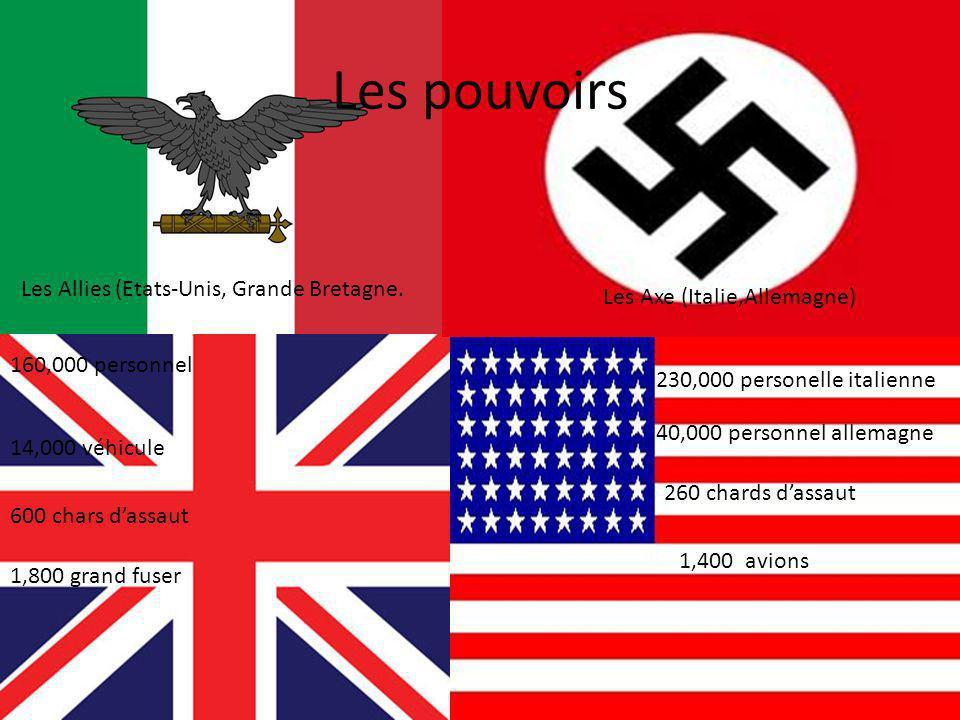 Les pouvoirs Les Allies (Etats-Unis, Grande Bretagne.