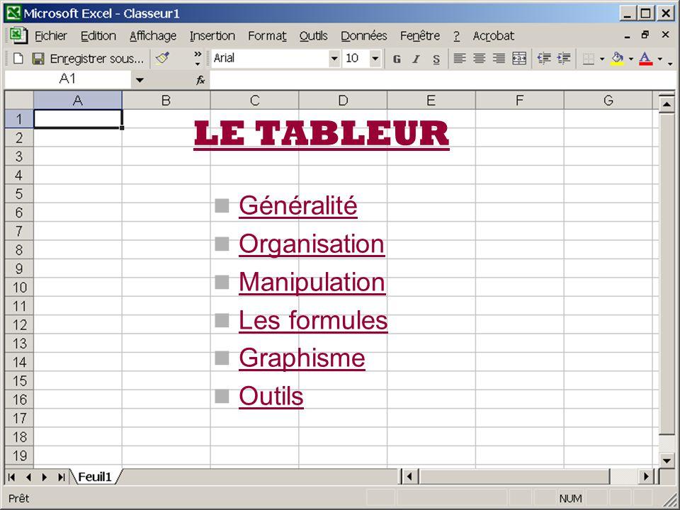 LE TABLEUR Généralité Organisation Manipulation Les formules Graphisme Outils