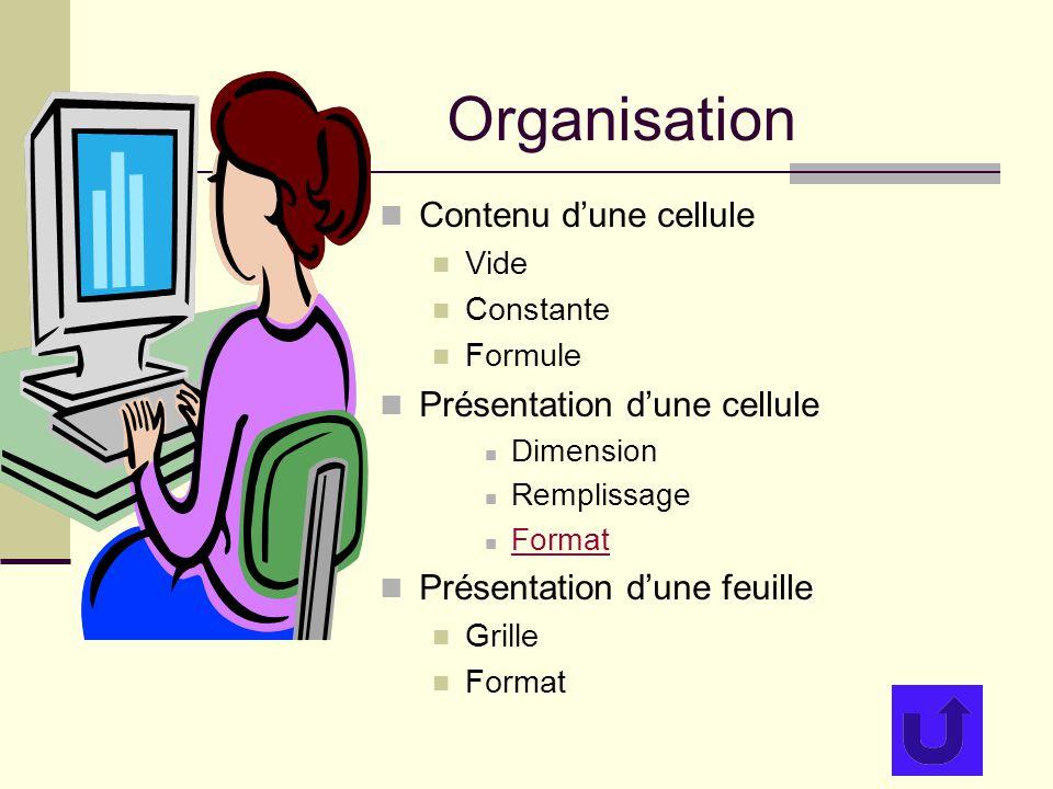 Organisation Contenu dune cellule Vide Constante Formule Présentation dune cellule Dimension Remplissage Format Présentation dune feuille Grille Format