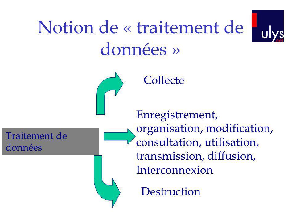 Notion de « traitement de données » Traitement de données Collecte Enregistrement, organisation, modification, consultation, utilisation, transmission