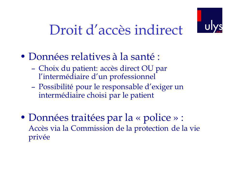 Droit daccès indirect Données relatives à la santé : –Choix du patient: accès direct OU par lintermédiaire dun professionnel –Possibilité pour le resp