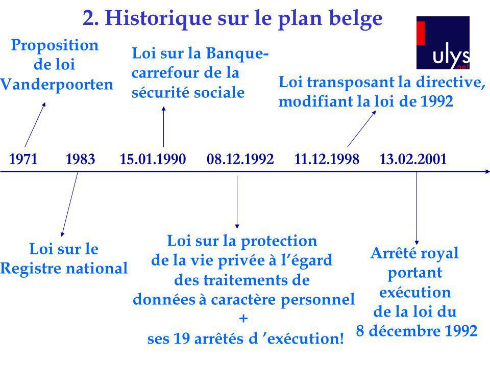 2. Historique sur le plan belge 1971 1983 15.01.1990 08.12.1992 11.12.1998 13.02.2001 Proposition de loi Vanderpoorten Loi sur le Registre national Lo