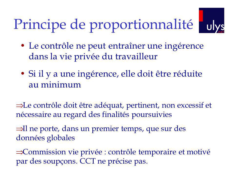 Principe de proportionnalité Le contrôle ne peut entraîner une ingérence dans la vie privée du travailleur Si il y a une ingérence, elle doit être réd