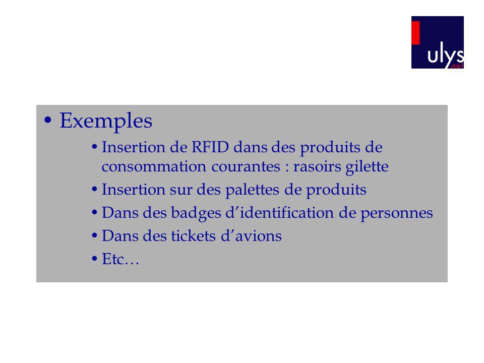 Exemples Insertion de RFID dans des produits de consommation courantes : rasoirs gilette Insertion sur des palettes de produits Dans des badges dident