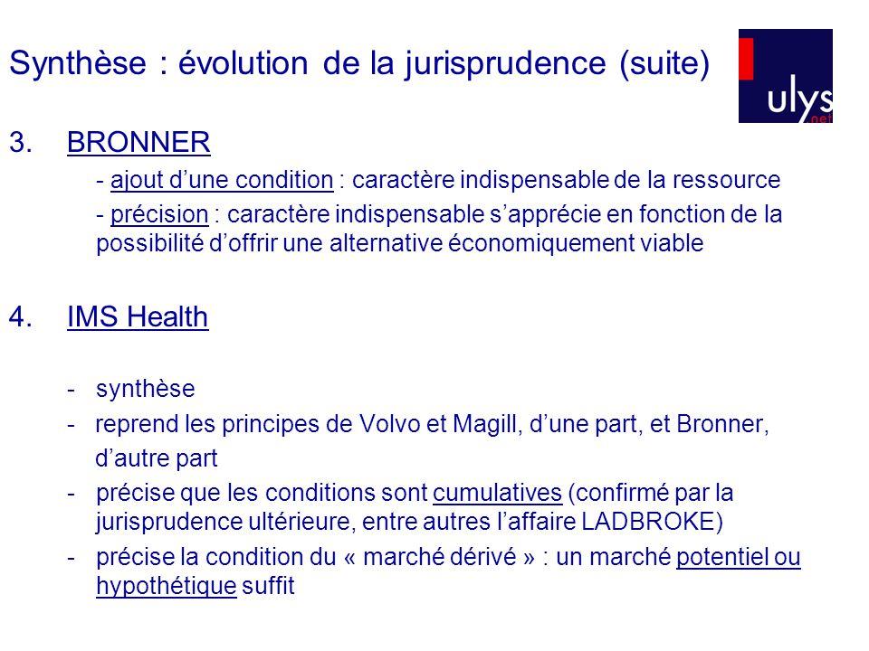 Synthèse : évolution de la jurisprudence (suite) 3.BRONNER - ajout dune condition : caractère indispensable de la ressource - précision : caractère indispensable sapprécie en fonction de la possibilité doffrir une alternative économiquement viable 4.IMS Health - synthèse - reprend les principes de Volvo et Magill, dune part, et Bronner, dautre part - précise que les conditions sont cumulatives (confirmé par la jurisprudence ultérieure, entre autres laffaire LADBROKE) - précise la condition du « marché dérivé » : un marché potentiel ou hypothétique suffit