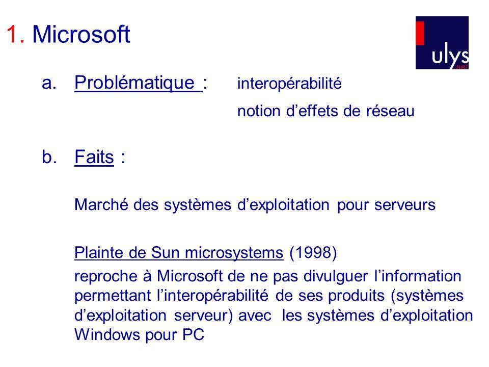 1. Microsoft a.Problématique : interopérabilité notion deffets de réseau b.Faits : Marché des systèmes dexploitation pour serveurs Plainte de Sun micr