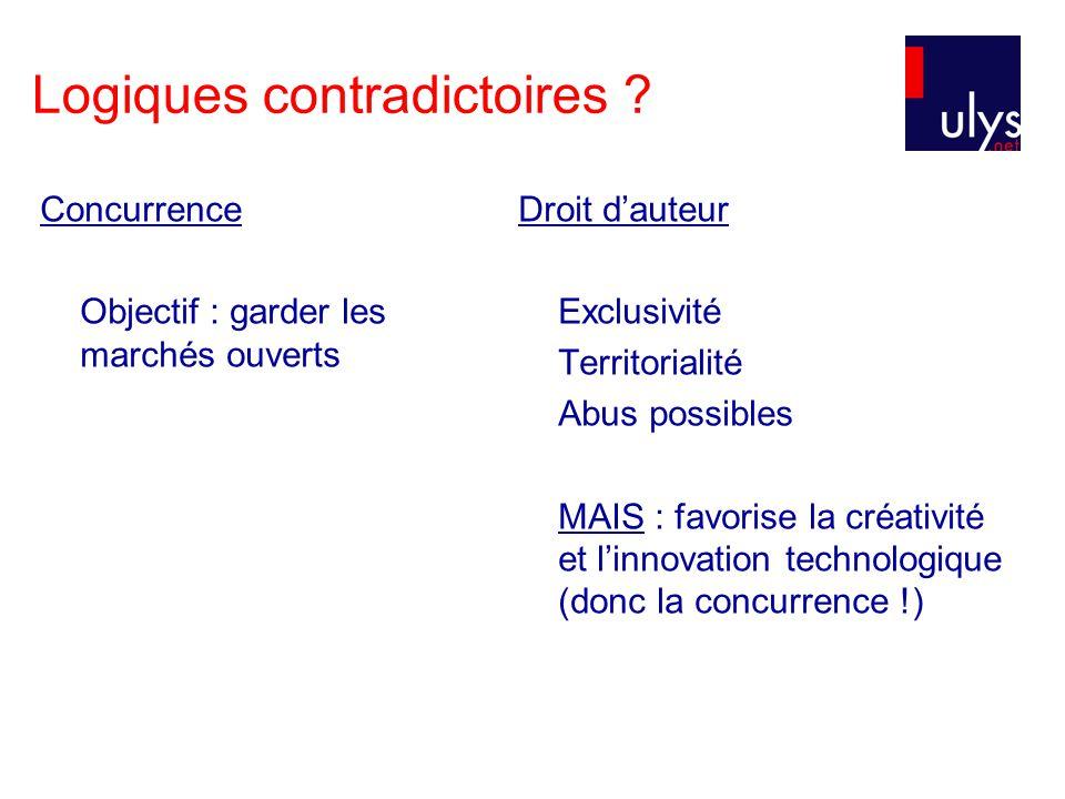 Concurrence Objectif : garder les marchés ouverts Droit dauteur Exclusivité Territorialité Abus possibles MAIS : favorise la créativité et linnovation technologique (donc la concurrence !) Logiques contradictoires
