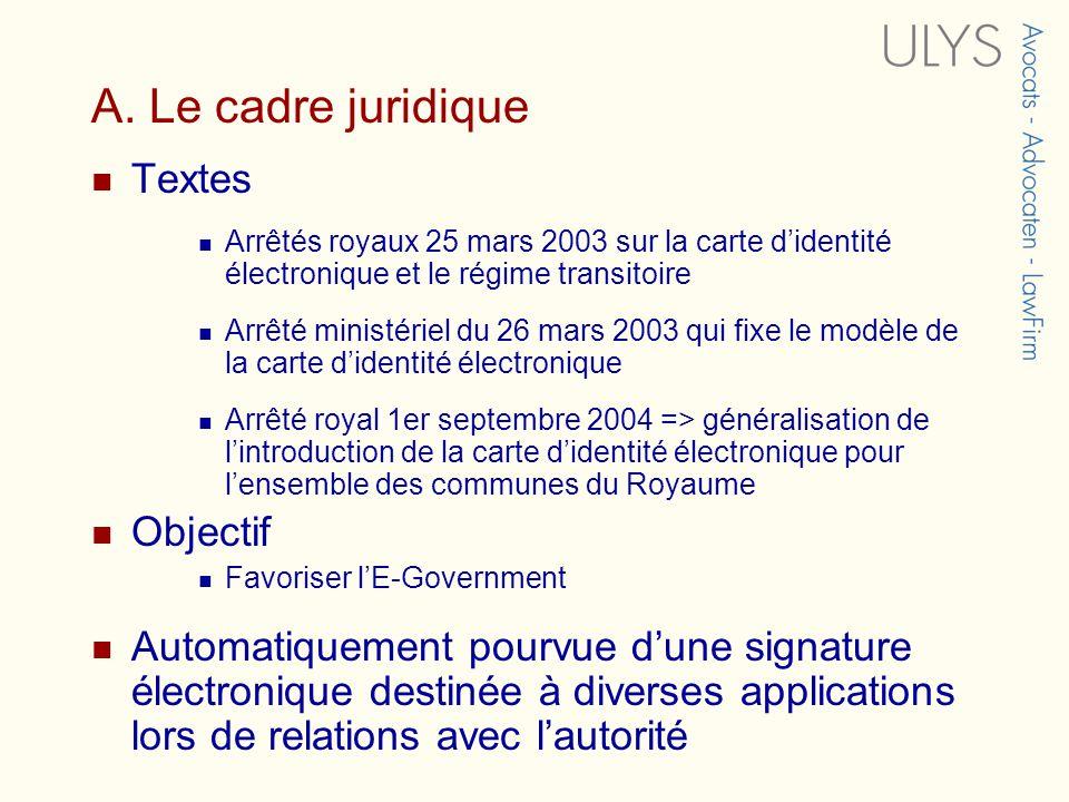 A. Le cadre juridique Textes Arrêtés royaux 25 mars 2003 sur la carte didentité électronique et le régime transitoire Arrêté ministériel du 26 mars 20