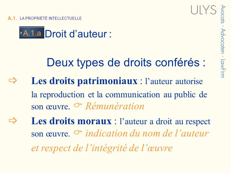 3 TITRE Les droits patrimoniaux : lauteur autorise la reproduction et la communication au public de son œuvre.
