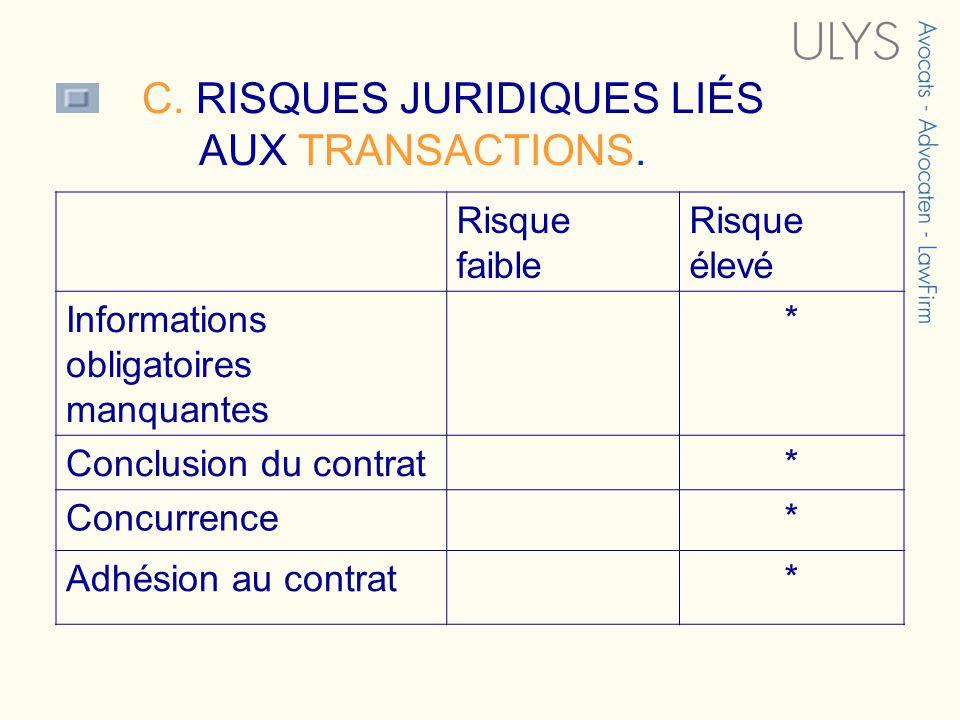 C. RISQUES JURIDIQUES LIÉS AUX TRANSACTIONS. 3 TITRE Risque faible Risque élevé Informations obligatoires manquantes * Conclusion du contrat* Concurre