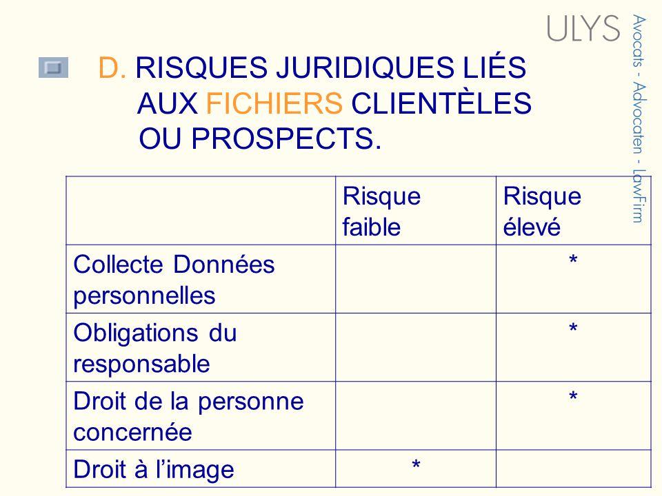 3 TITRE Les droits de la personne concernée D.3.
