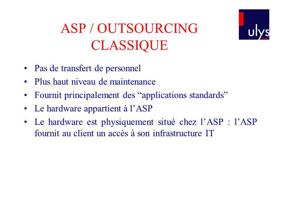 1.Le SLA : Service level agreement Les performances attendues .