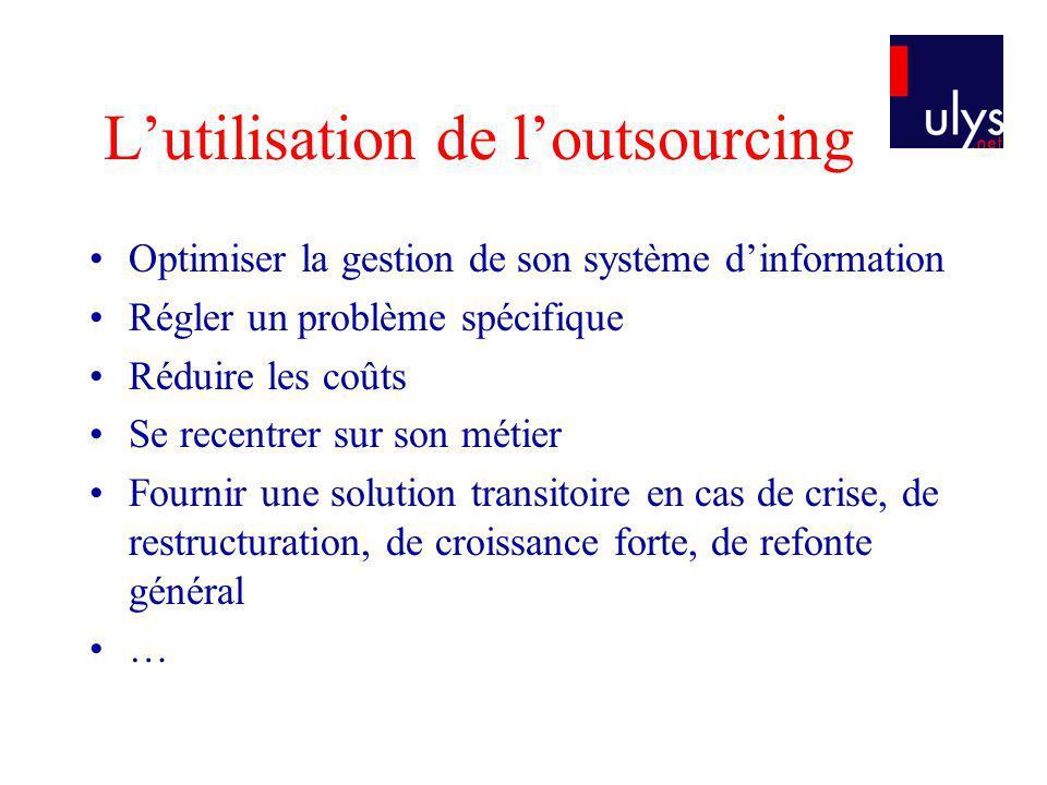 Lutilisation de loutsourcing Optimiser la gestion de son système dinformation Régler un problème spécifique Réduire les coûts Se recentrer sur son mét