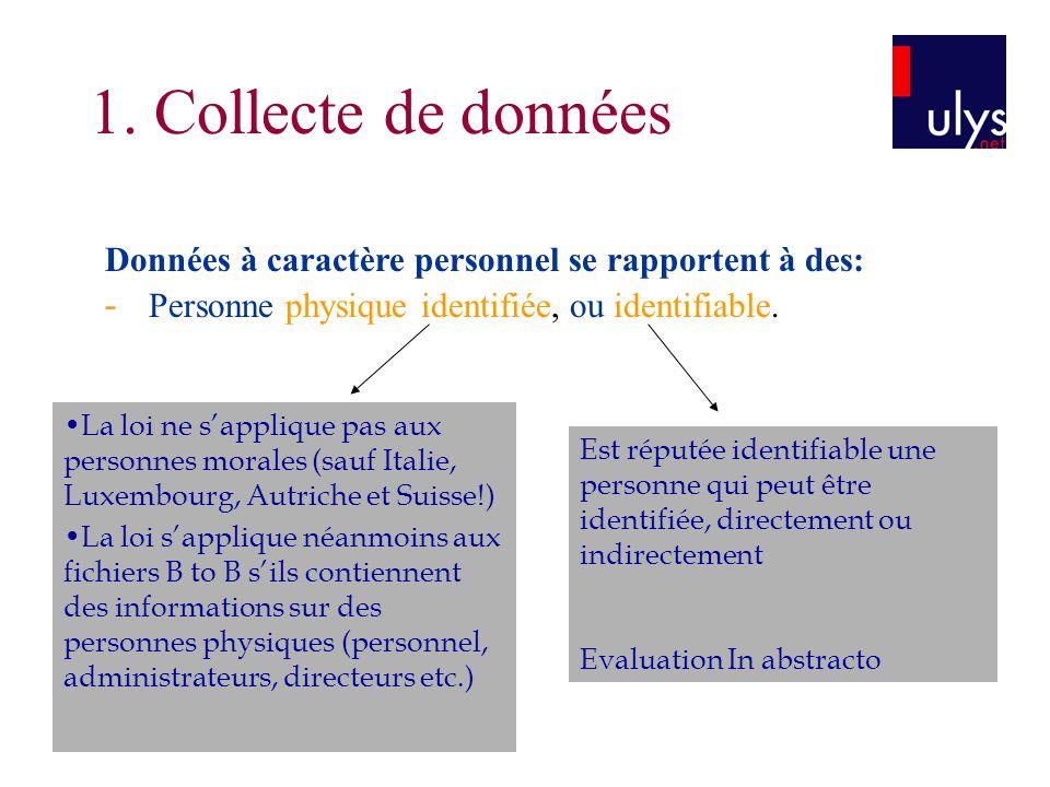 3 TITRE 1. Collecte de données Données à caractère personnel se rapportent à des: - Personne physique identifiée, ou identifiable. La loi ne sapplique