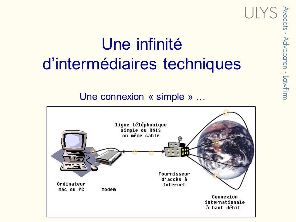 Une infinité dintermédiaires techniques Une connexion « simple » …