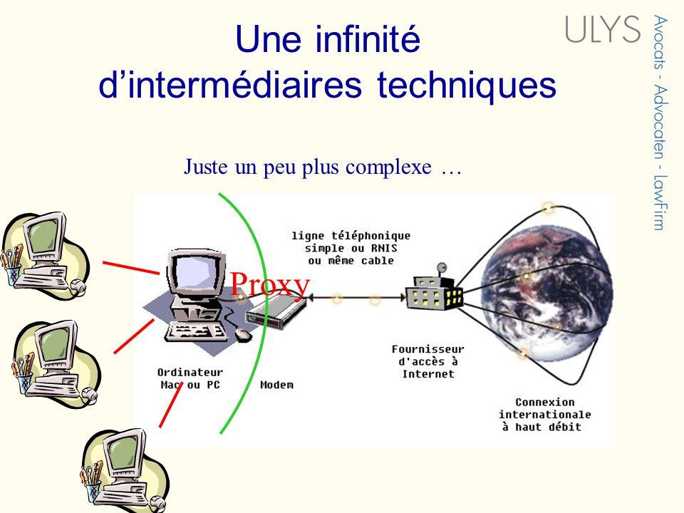 Juste un peu plus complexe … Proxy Une infinité dintermédiaires techniques