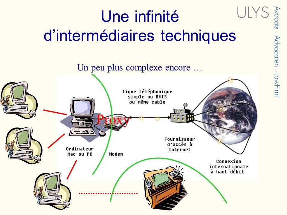Un peu plus complexe encore … Proxy Une infinité dintermédiaires techniques
