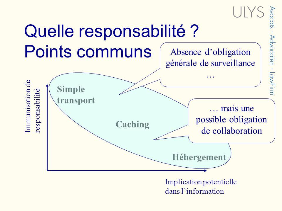 Quelle responsabilité ? Points communs Immunisation de responsabilité Implication potentielle dans linformation Simple transport Caching Hébergement A